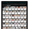 Notable Women in Computing Poster